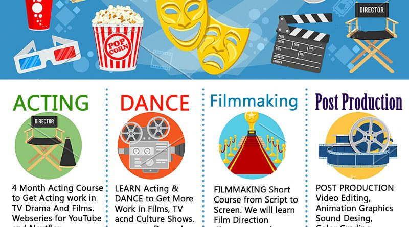 Lahore Film School Courses Detail